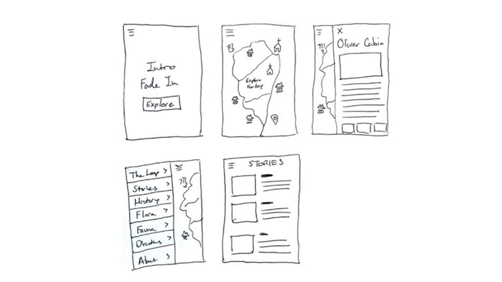 initial doodle of wireframes used to pitch app